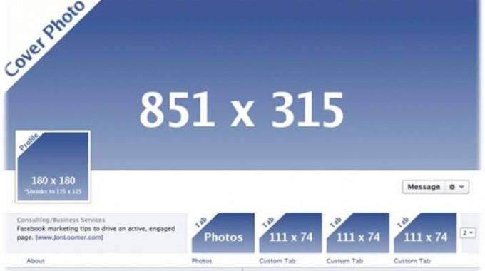 Facebook Profile Picture Sizes 2020: Everything You Need ...